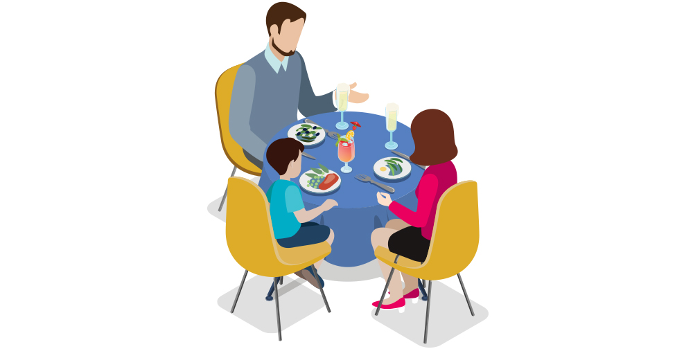 FAMILY MEALS  Increase Productivity in the Workplace
