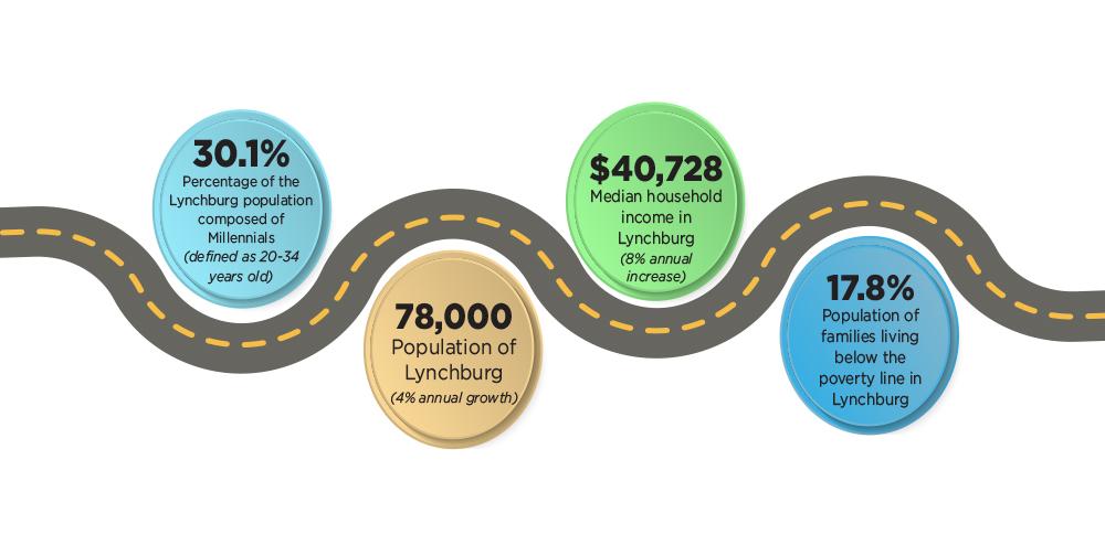 A Roadmap for Success: